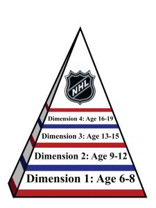 4d-hockey-develop-pyramid